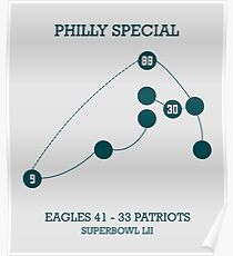 Philly Special, Philadelphia Eagles vs New England Patriots, Superbowl LII, Philly Philly Poster