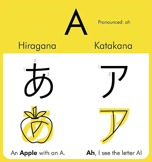 """Hiragana Chart Large: """"Learning Hiragana & Katakana"""