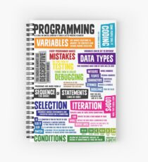 Programming Coding Key Vocabulary Literacy and Definitions Spiral Notebook