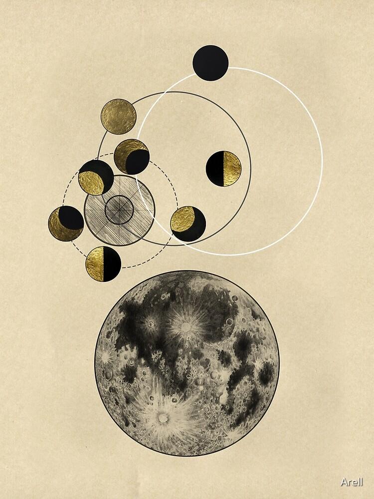 Phasen des Mondes von Arell