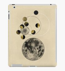 Phasen des Mondes iPad-Hülle & Skin