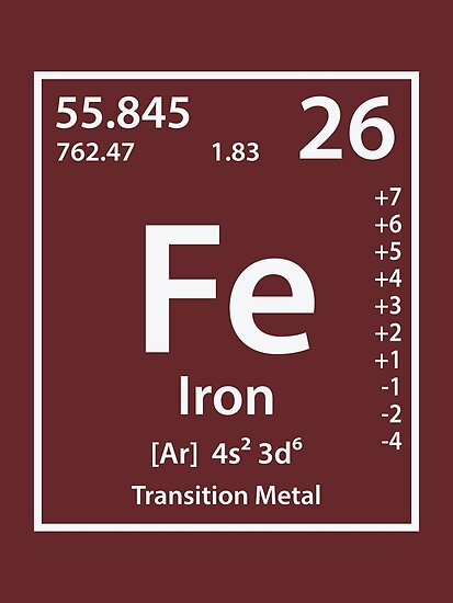 Quot Iron Element Quot Poster By Cerebrands Redbubble