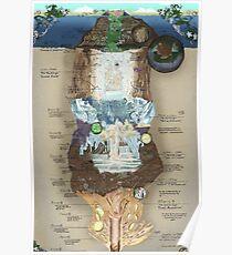 MiA Abyss Chart - English Layers Poster