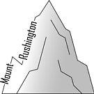 Mount Rushington - Themenbereich von StevenPaw
