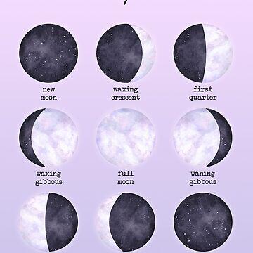 Lunar Phases // Pastel by nikury