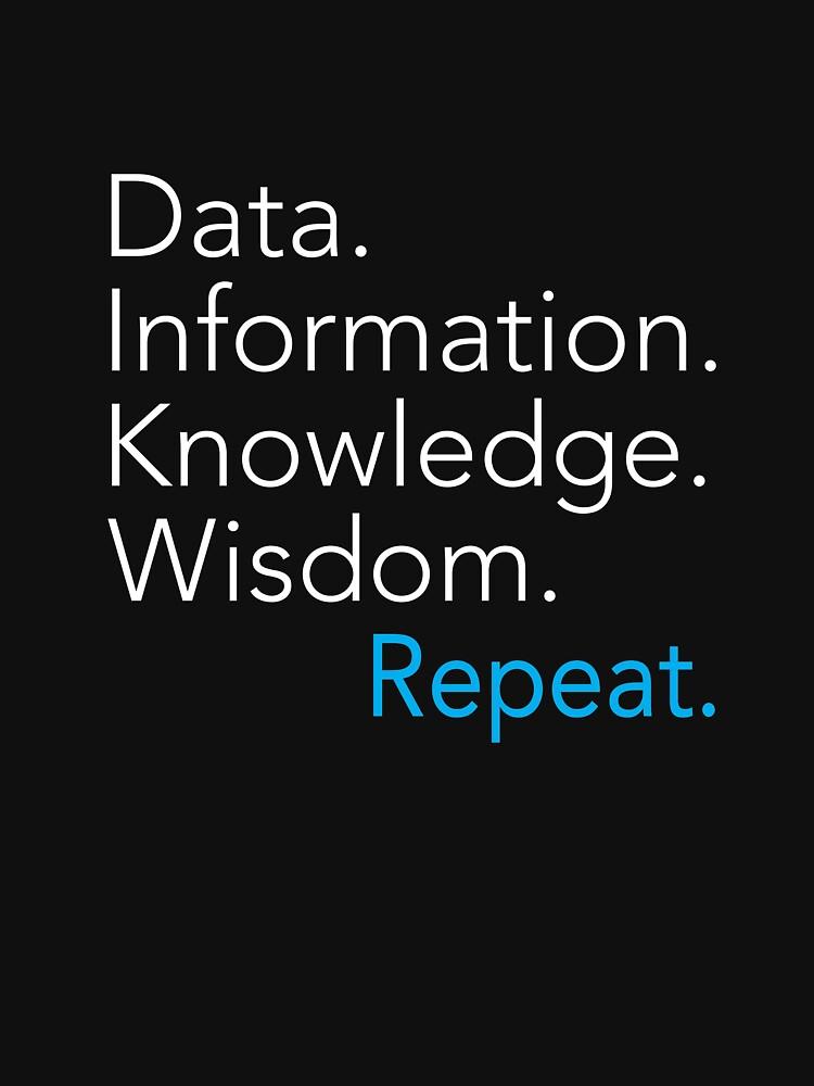 data information knowledge wisdom in nursing informatics