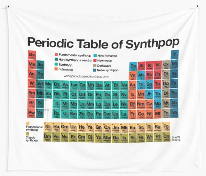 Periodic Table Of Synthpop Light Background Wall Tapestries By