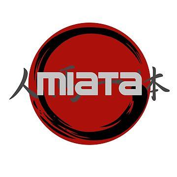 Miata Jinba Ittai by PixelRandom