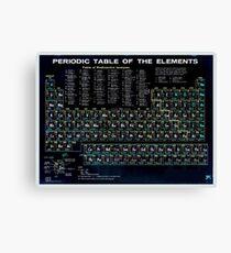 Lienzo Tabla periodica de los elementos Vintage Chart Black