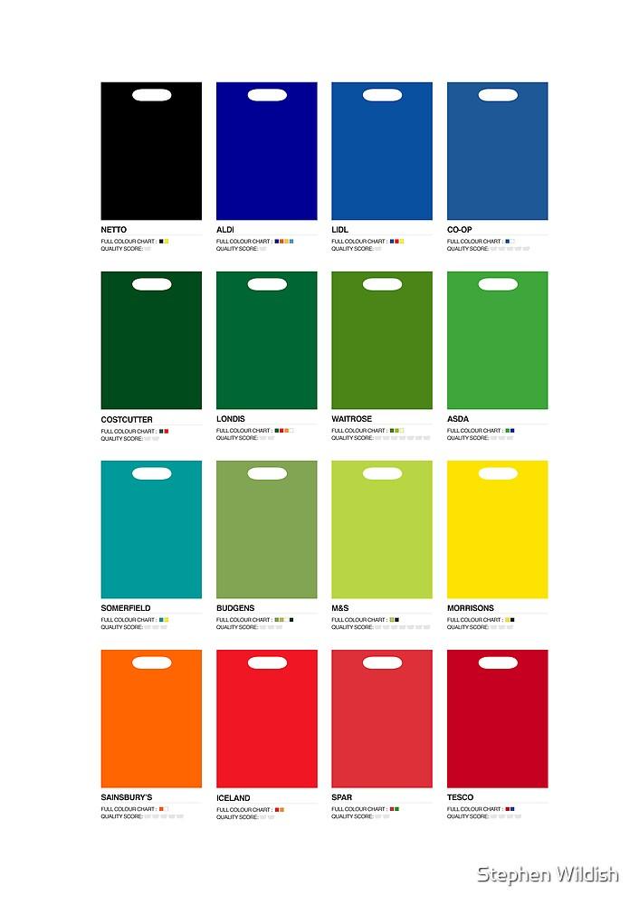 Supermarket Colours by Stephen Wildish