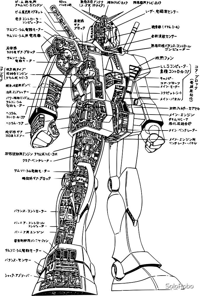 Gundam - Transparent by SoloRobo