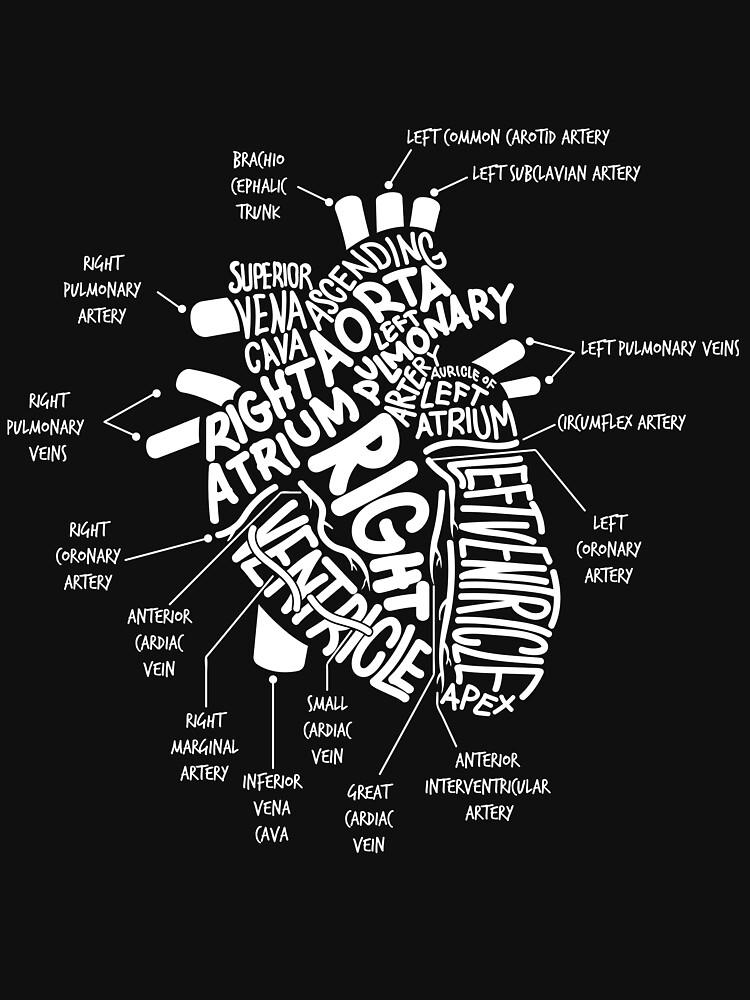 Anatomical Heart T Shirt Anatomical Heart Diagram Tshirt Classic T