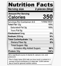 nutrition label posters redbubble