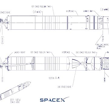 Falcon 9 and Falcon Heavy Blueprint by Askvr