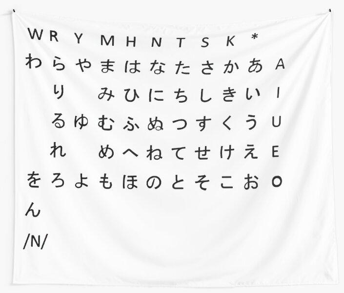 """Hiragana Chart Large: """"japanese Hiragana Chart"""" Wall Tapestries By Marylee666"""