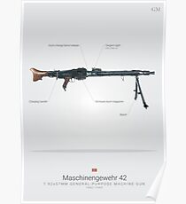 MG-42 Poster Poster