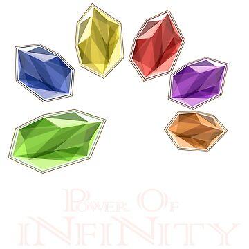 Power of Infinity - ALL by AxteleraRay