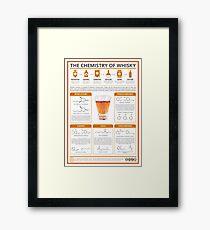 Lámina enmarcada La química del whisky