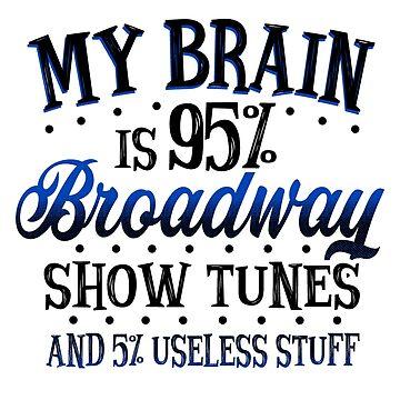 My Brain is 95% Broadway show tunes by KsuAnn