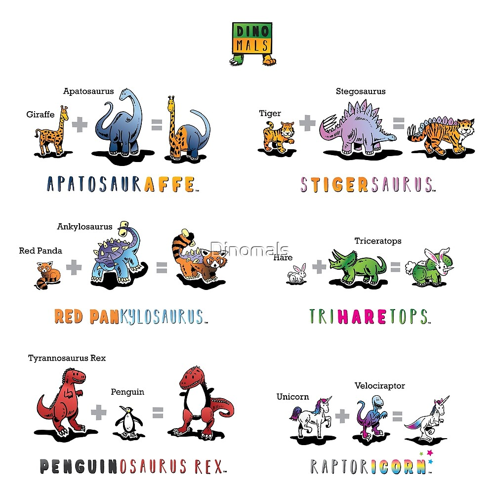 Dinomals Cheat Sheet! by Dinomals