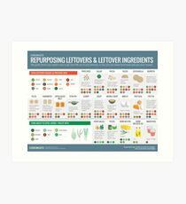Cook Smarts' Guide to Repurposing Leftovers Art Print