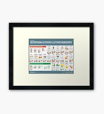 Cook Smarts' Guide to Repurposing Leftovers Framed Print