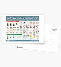 Cook Smarts 'Leitfaden zur Umwidmung von Essensresten Postkarten