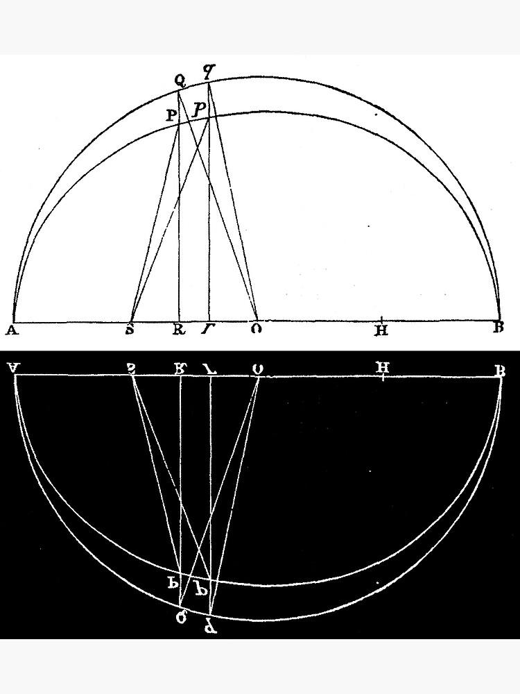 Philosophiæ Naturalis Principia Mathematica (4) | Canvas Print