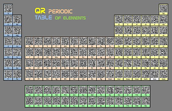 QR-code Periodic Table of Elements by nerdnewsdotit