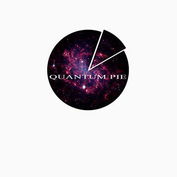 quantumpie by ivangregorec