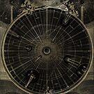 Celestial Map Pythagorean Solar System by mindydidit