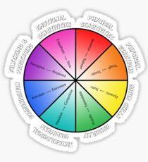 The Autistic Spectrum Sticker