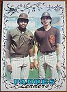 008 - Padres Leaders by Foob's Baseball Cards