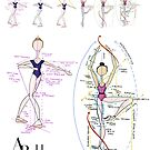 Pirouettes En Dedans by balleteducation