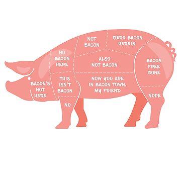 Pig Parts by Natalia-Art