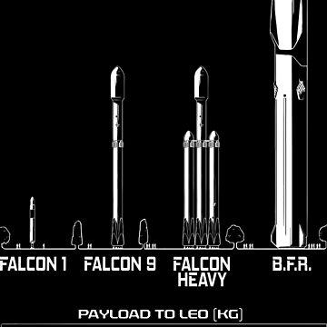 Big F***ing Rocket (BFR) - SpaceX - Elon Musk by elonscloset
