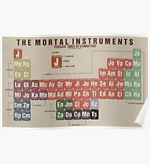 The Mortal Instruments Periodic Table of Character Poster
