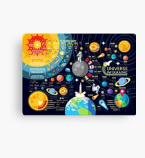 Space Universe Infographics Big Bang Canvas Print