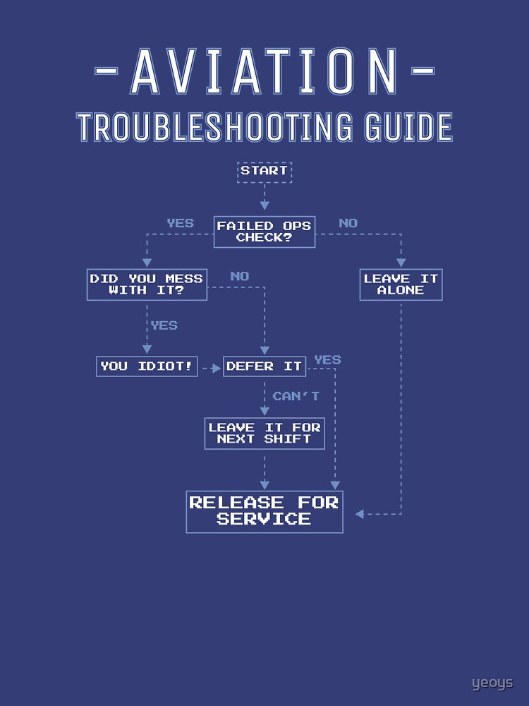 Aviation Troubleshooting Guide - Funny Aviation Quotes Gift von yeoys