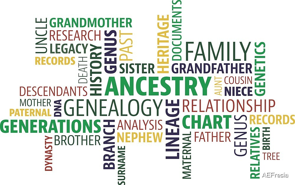 Genealogy Word Cloud by AEFresia