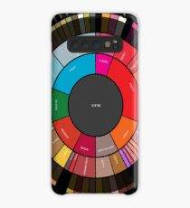 """Coffee """"Flavor.Wheel"""" by Jared S Tarbell - Adapted for Redbubble Rupert Russell Case/Skin for Samsung Galaxy"""