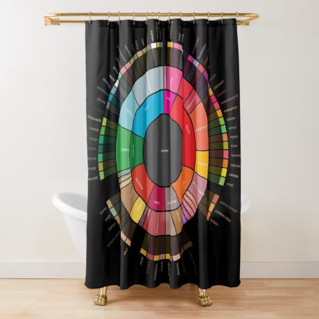 """Coffee """"Flavor.Wheel"""" by Jared S Tarbell - Adapted for Redbubble Rupert Russell Shower Curtain"""