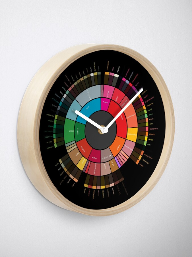 """Alternate view of Coffee """"Flavor.Wheel"""" by Jared S Tarbell - Adapted for Redbubble Rupert Russell Clock"""
