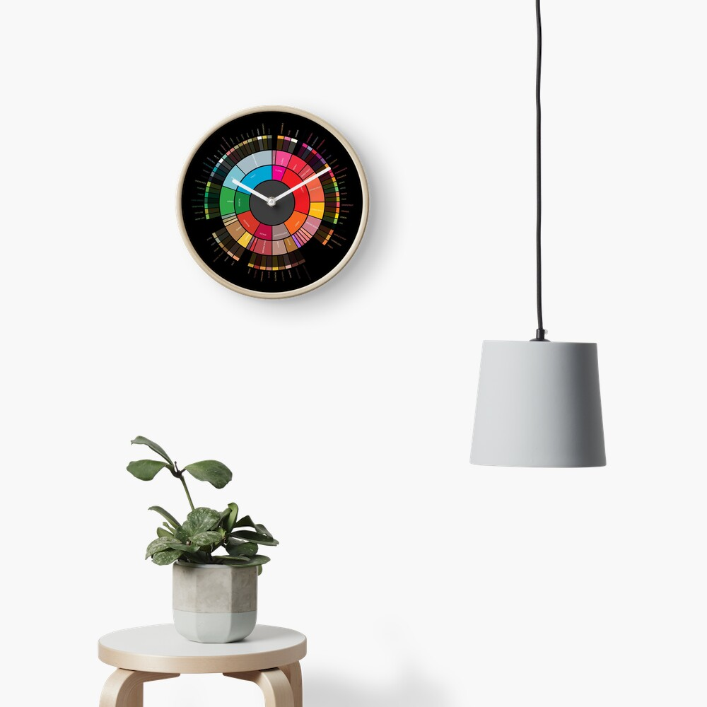 """Coffee """"Flavor.Wheel"""" by Jared S Tarbell - Adapted for Redbubble Rupert Russell Clock"""