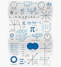 Math Alphabet Poster