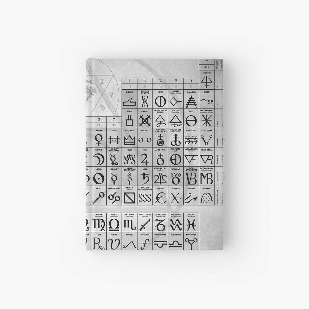 Die alchemistische Tabelle der Symbole Notizbuch