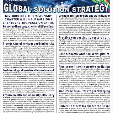 Earth Repair Charter by EarthRepair