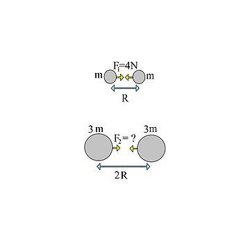 #Solve #Physics #Problem Defined by #Visual Scheme by znamenski