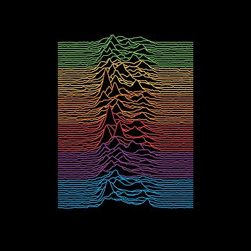Joy Division - Unknown Pleasures (Retro Apple Remix) by hein77