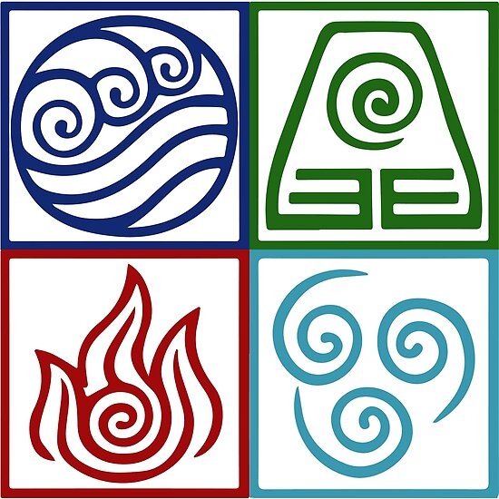 Four Elements Symbol Avatar Posters By Daljo Redbubble